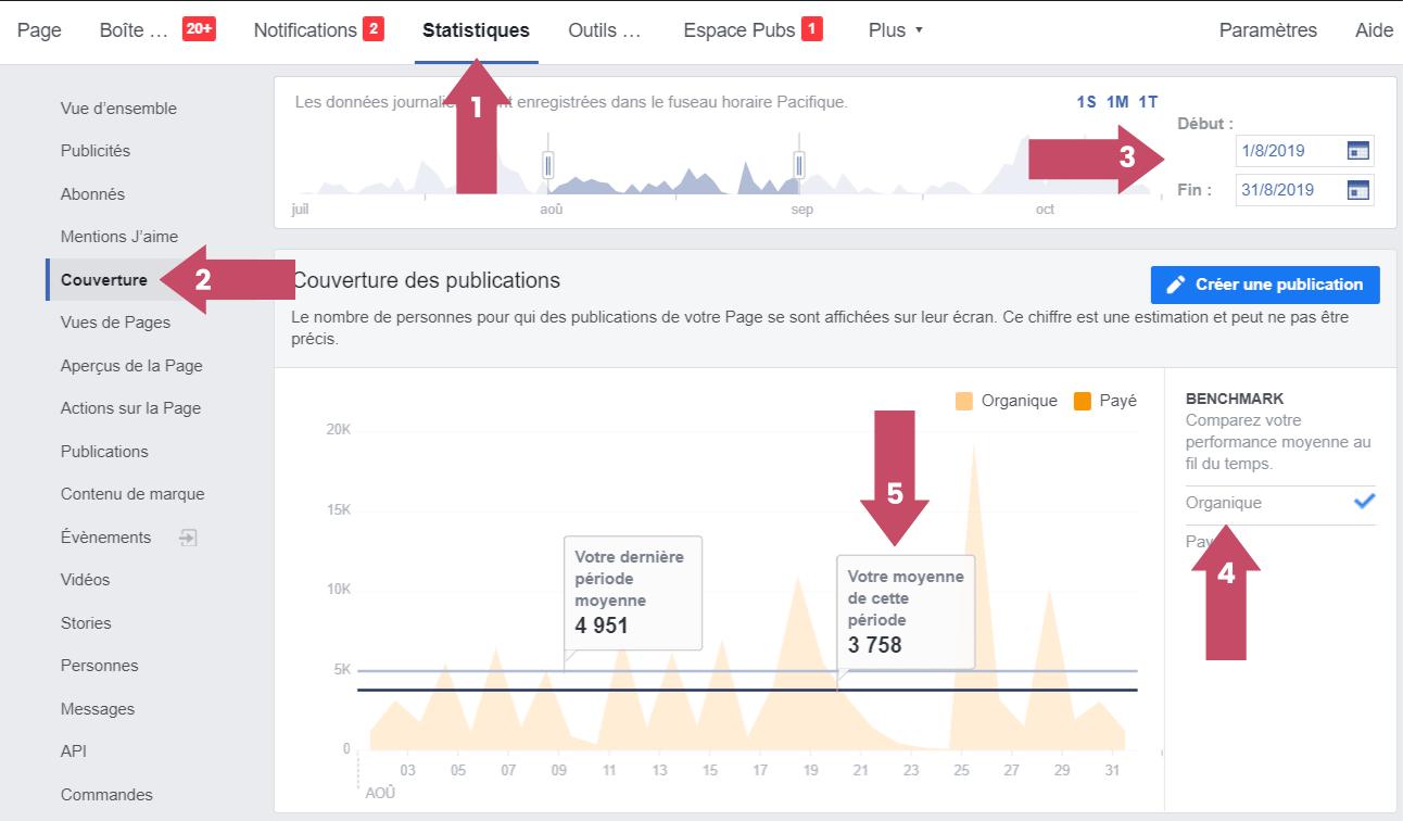 Calculez rapidement la portée de votre page avec facebook audience insights